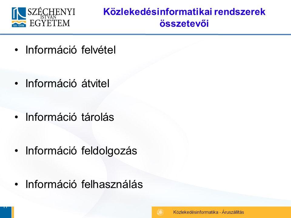 11 Közlekedésinformatika - Áruszállítás Közlekedésinformatikai rendszerek összetevői Információ felvétel Információ átvitel Információ tárolás Információ feldolgozás Információ felhasználás