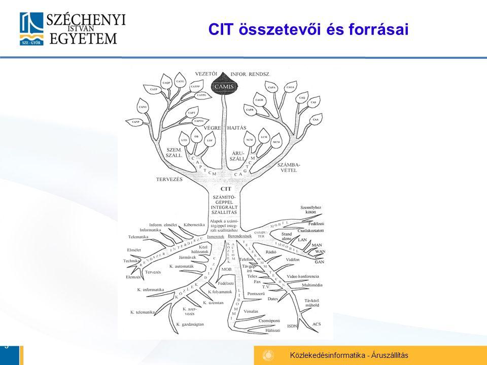 5 Közlekedésinformatika - Áruszállítás CIT összetevői és forrásai