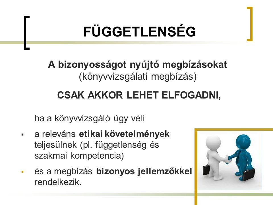 MKVK Etikai Szabályzata Részei: Általános szabályok A könyvvizsgálói hivatás magatartási szabályai (függetlenség, összeférhetetlenség, ügyféllel szembeni magatartás, titoktartás, együttműködés a kv-ók között) A fegyelmi eljárás szabályai A.