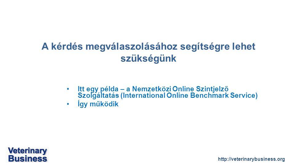 http://veterinarybusiness.org A kérdés megválaszolásához segítségre lehet szükségünk Itt egy példa – a Nemzetközi Online Szintjelző Szolgáltatás (International Online Benchmark Service) Így működik