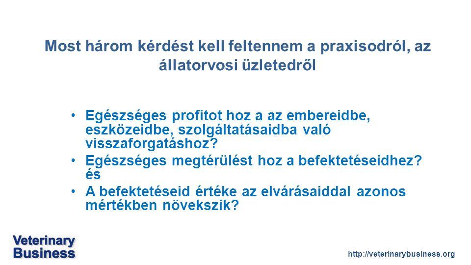 http://veterinarybusiness.org Nem könnyű a válasz, mert: Meg kell határoznunk, hogy mit értünk profit alatt A 'profit' a praxis-számládon (egyéni vagy társas) nem megfelelő erre – miért.