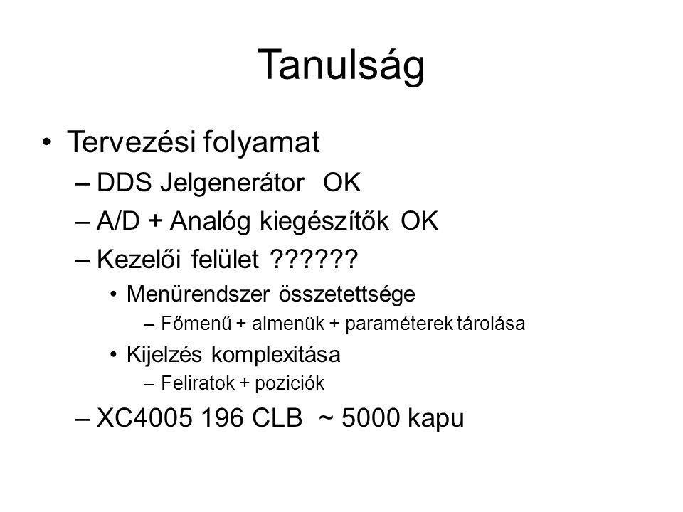 Tanulság Tervezési folyamat –DDS Jelgenerátor OK –A/D + Analóg kiegészítők OK –Kezelői felület .