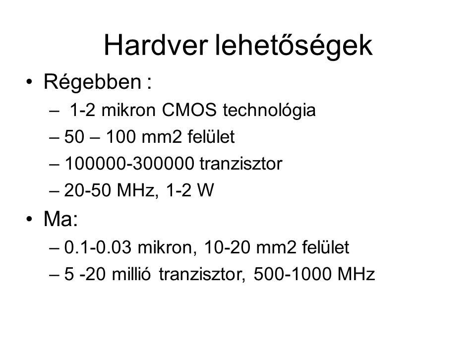 Hardver lehetőségek Régebben : – 1-2 mikron CMOS technológia –50 – 100 mm2 felület –100000-300000 tranzisztor –20-50 MHz, 1-2 W Ma: –0.1-0.03 mikron, 10-20 mm2 felület –5 -20 millió tranzisztor, 500-1000 MHz