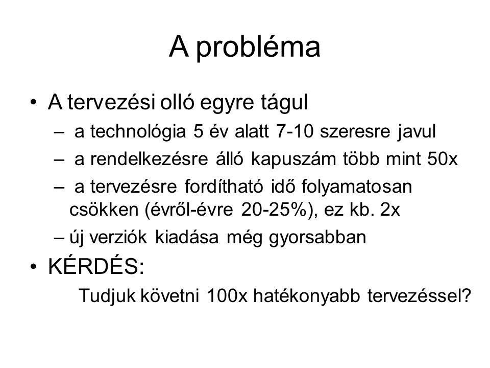 Mi a megoldás.A (nyers) HW olcsó és elérhető Hogyan használjuk ki.