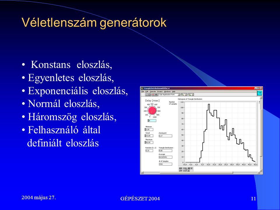 2004 május 27. GÉPÉSZET 200411 Véletlenszám generátorok Konstans eloszlás, Egyenletes eloszlás, Exponenciális eloszlás, Normál eloszlás, Háromszög elo