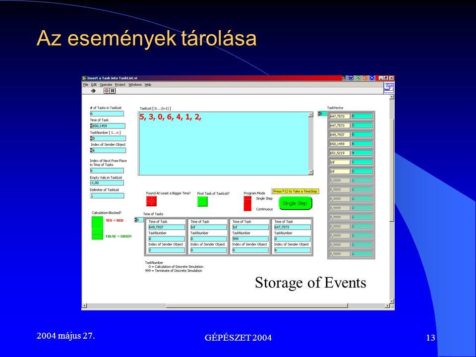2004 május 27. GÉPÉSZET 200413 Az események tárolása Storage of Events