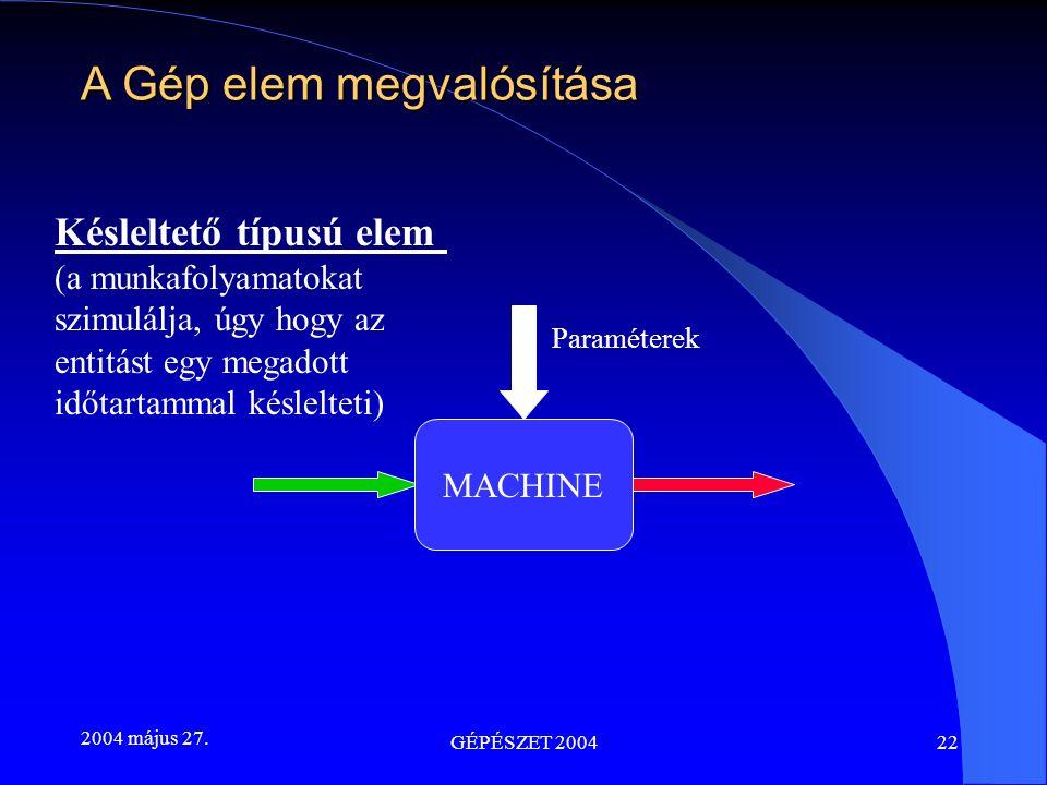 2004 május 27. GÉPÉSZET 200422 A Gép elem megvalósítása Késleltető típusú elem (a munkafolyamatokat szimulálja, úgy hogy az entitást egy megadott időt