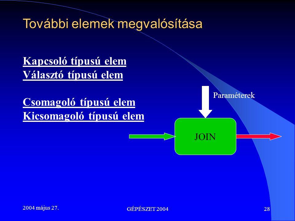 2004 május 27. GÉPÉSZET 200428 További elemek megvalósítása Kapcsoló típusú elem Választó típusú elem Csomagoló típusú elem Kicsomagoló típusú elem Pa