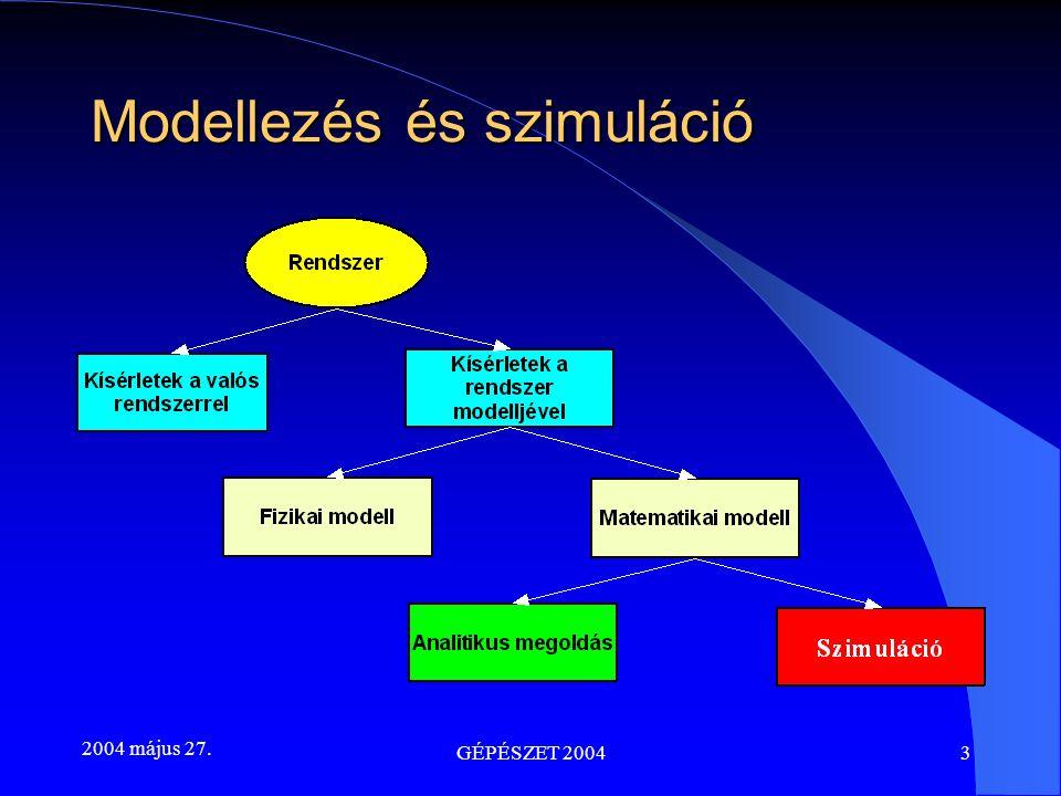 2004 május 27. GÉPÉSZET 20043 Modellezés és szimuláció