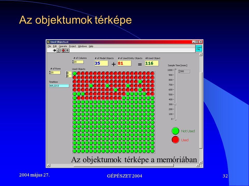2004 május 27. GÉPÉSZET 200432 Az objektumok térképe Az objektumok térképe a memóriában