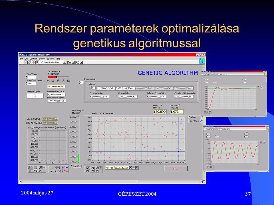 2004 május 27. GÉPÉSZET 200437 Rendszer paraméterek optimalizálása genetikus algoritmussal