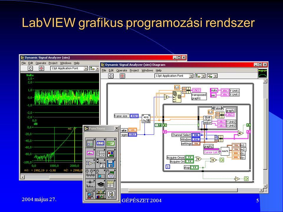 2004 május 27. GÉPÉSZET 20045 LabVIEW grafikus programozási rendszer