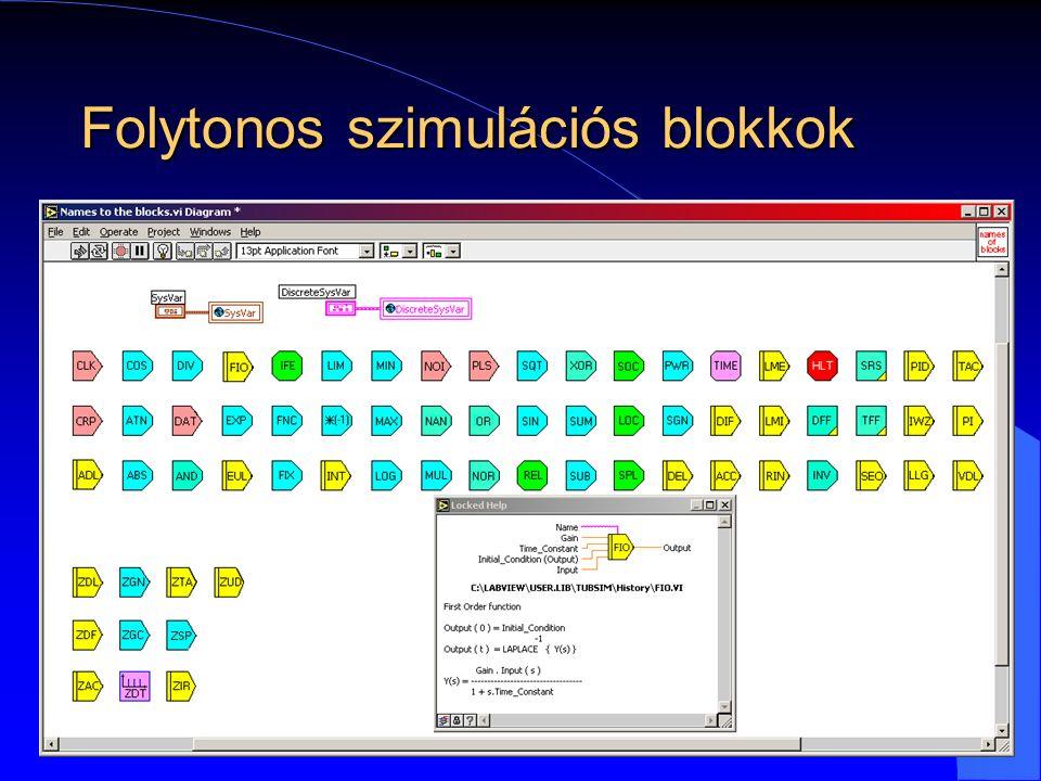 2004 május 27. GÉPÉSZET 20046 Folytonos szimulációs blokkok