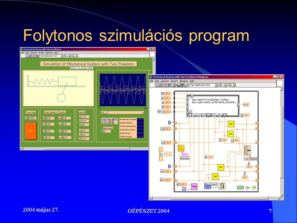 2004 május 27. GÉPÉSZET 20047 Folytonos szimulációs program