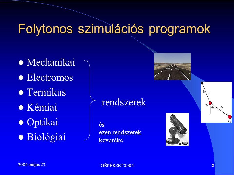 2004 május 27. GÉPÉSZET 20048 Folytonos szimulációs programok Mechanikai Electromos Termikus Kémiai Optikai Biológiai rendszerek és ezen rendszerek ke