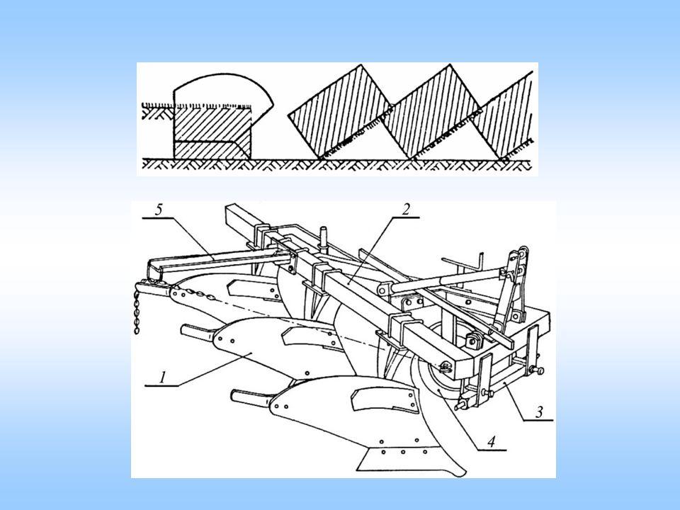 Talajművelési rendszerek hagyományos (őszi mélyszántás) sekély (sekély tárcsás alapművelés) minimális (vetés előtti tárcsázás)