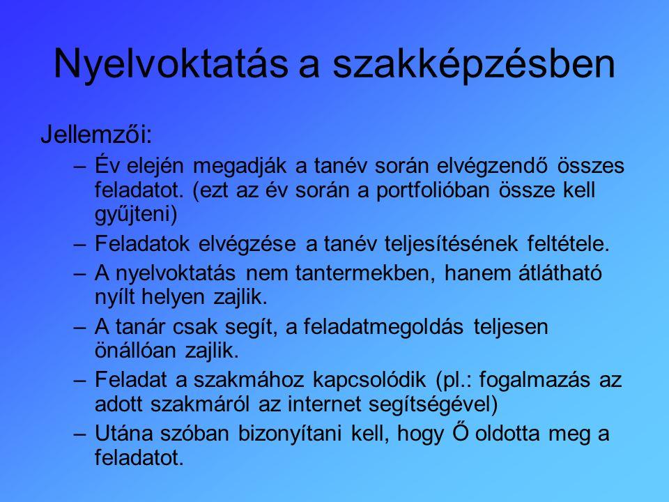 Nyelvoktatás a szakképzésben Jellemzői: –Év elején megadják a tanév során elvégzendő összes feladatot.