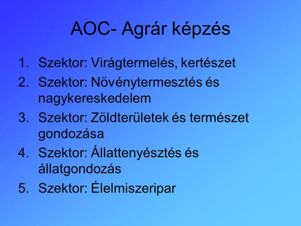 AOC- Agrár képzés 1.Szektor: Virágtermelés, kertészet 2.Szektor: Növénytermesztés és nagykereskedelem 3.Szektor: Zöldterületek és természet gondozása 4.Szektor: Állattenyésztés és állatgondozás 5.Szektor: Élelmiszeripar