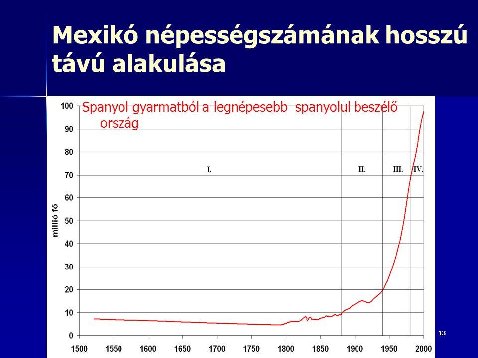 1313 Mexikó népességszámának hosszú távú alakulása Spanyol gyarmatból a legnépesebb spanyolul beszélő ország