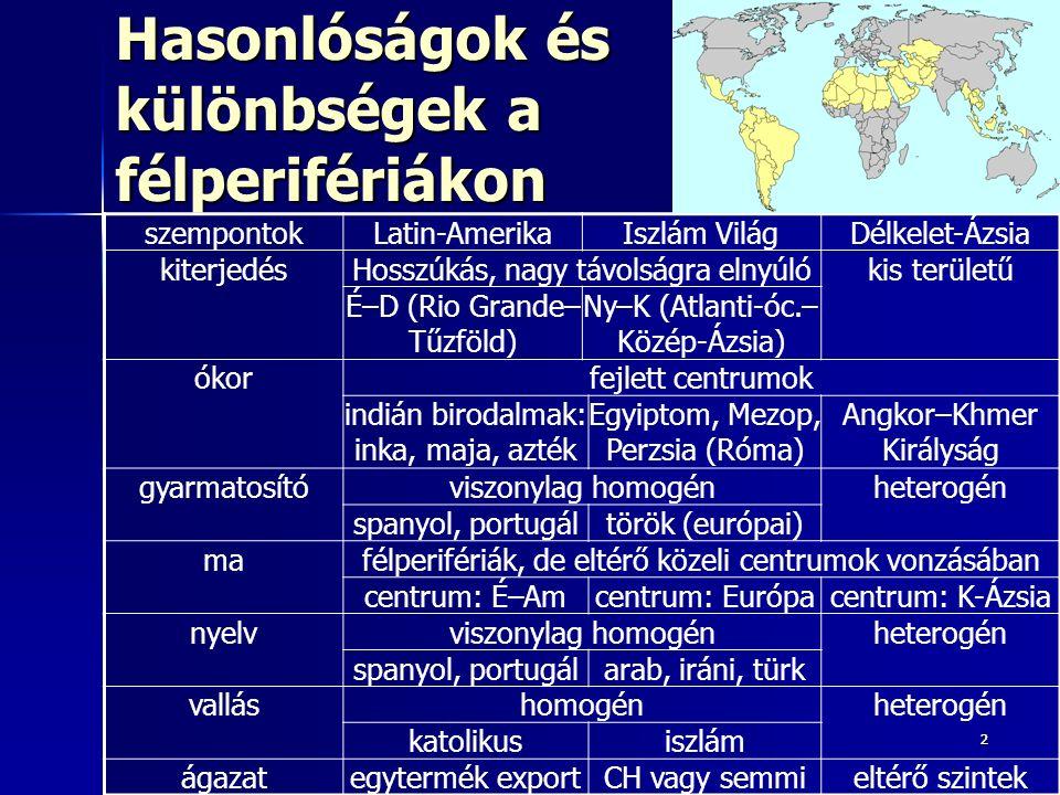 22 Hasonlóságok és különbségek a félperifériákon szempontokLatin-AmerikaIszlám VilágDélkelet-Ázsia kiterjedésHosszúkás, nagy távolságra elnyúlókis területű É–D (Rio Grande– Tűzföld) Ny–K (Atlanti-óc.– Közép-Ázsia) ókorfejlett centrumok indián birodalmak: inka, maja, azték Egyiptom, Mezop, Perzsia (Róma) Angkor–Khmer Királyság gyarmatosítóviszonylag homogénheterogén spanyol, portugáltörök (európai) mafélperifériák, de eltérő közeli centrumok vonzásában centrum: É–Amcentrum: Európacentrum: K-Ázsia nyelvviszonylag homogénheterogén spanyol, portugálarab, iráni, türk valláshomogénheterogén katolikusiszlám ágazategytermék exportCH vagy semmieltérő szintek