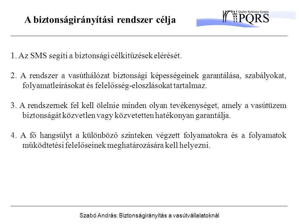 Szabó András: Biztonságirányítás a vasútvállalatoknál A biztonságirányítási rendszer célja 1.