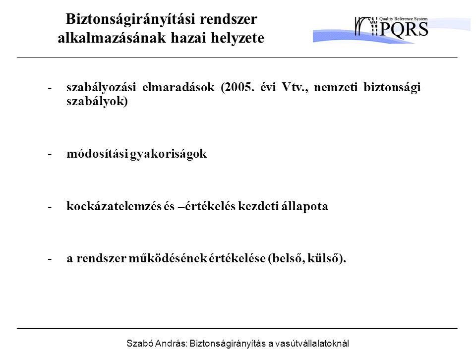 Szabó András: Biztonságirányítás a vasútvállalatoknál Biztonságirányítási rendszer alkalmazásának hazai helyzete -szabályozási elmaradások (2005.