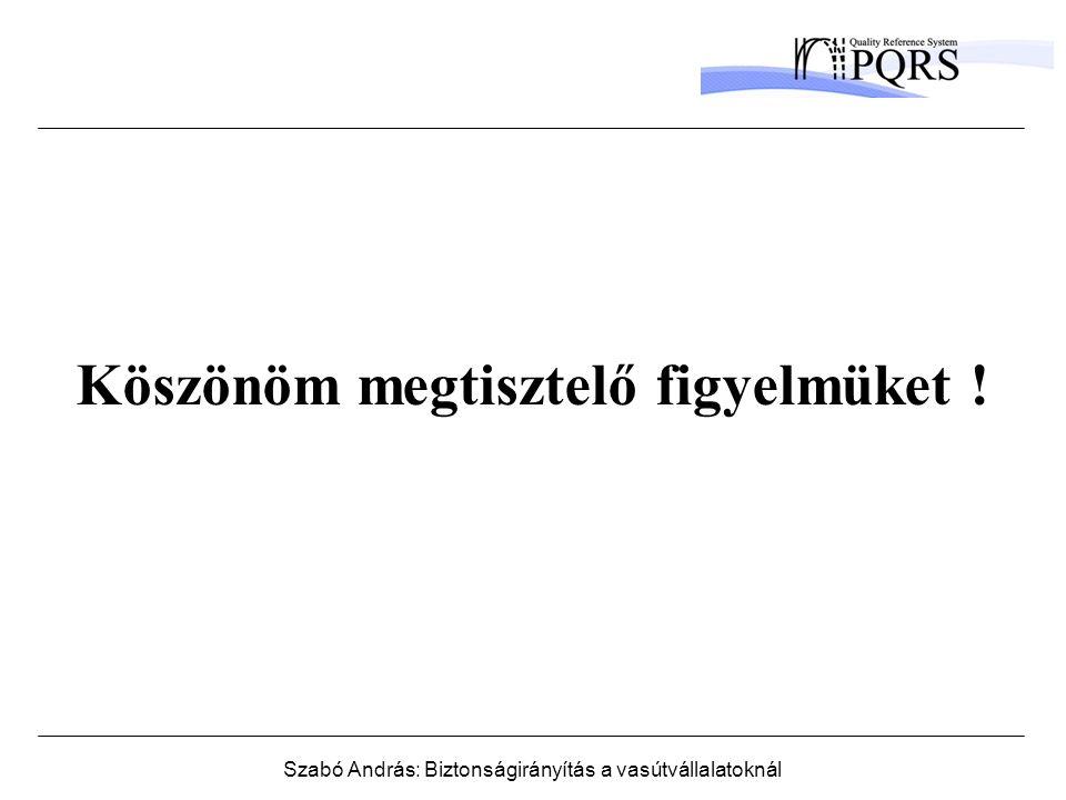 Szabó András: Biztonságirányítás a vasútvállalatoknál Köszönöm megtisztelő figyelmüket !