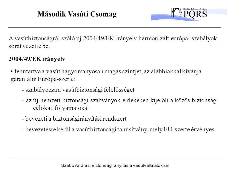 Szabó András: Biztonságirányítás a vasútvállalatoknál A vasútbiztonságról szóló új 2004/49/EK irányelv harmonizált európai szabályok sorát vezette be.