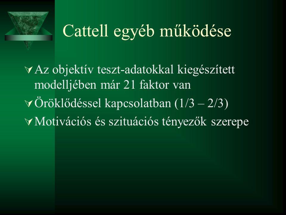 Cattell 16 személyiségfaktora