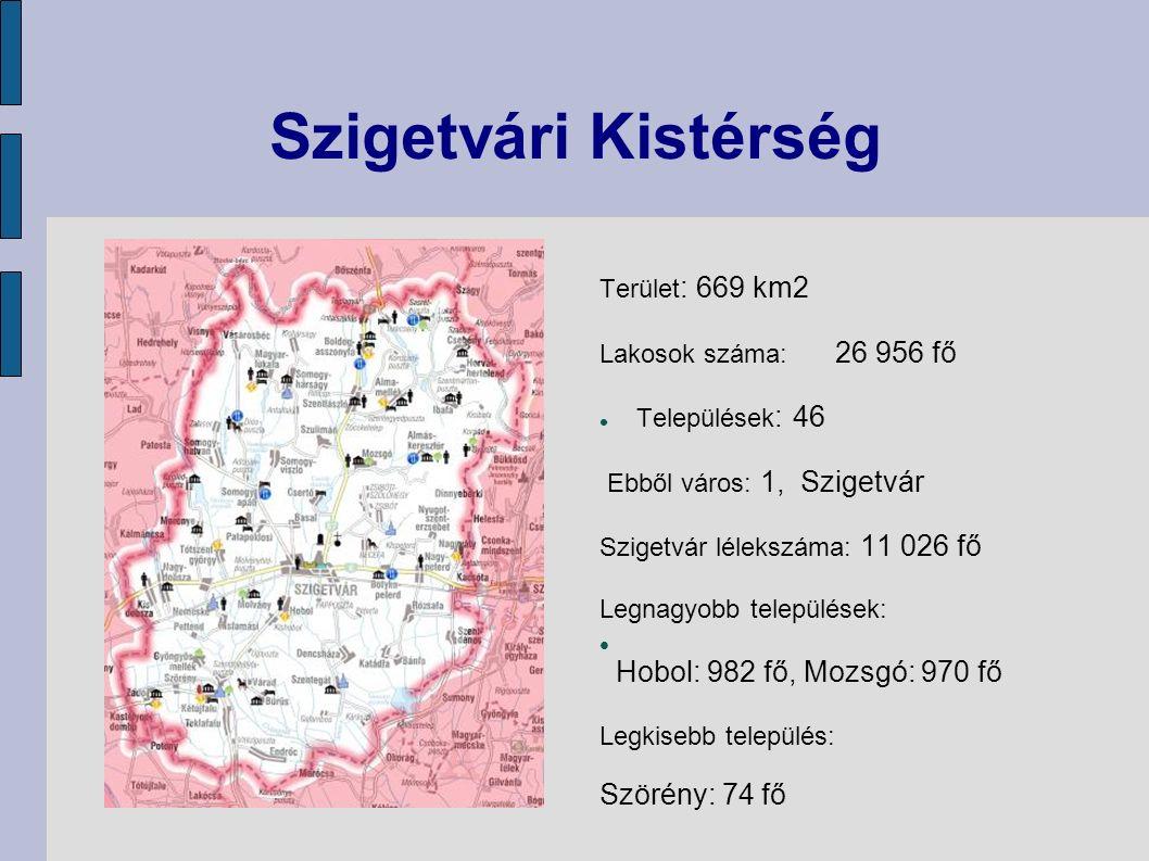 Szigetvári Kistérség Terület : 669 km2 Lakosok száma: 26 956 fő Települések : 46 Ebből város: 1, Szigetvár Szigetvár lélekszáma: 11 026 fő Legnagyobb települések: Hobol: 982 fő, Mozsgó: 970 fő Legkisebb település: Szörény: 74 fő
