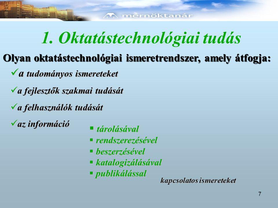 1. Oktatástechnológiai tudás Olyan oktatástechnológiai ismeretrendszer, amely átfogja: a tudományos ismereteket a tudományos ismereteket a fejlesztők