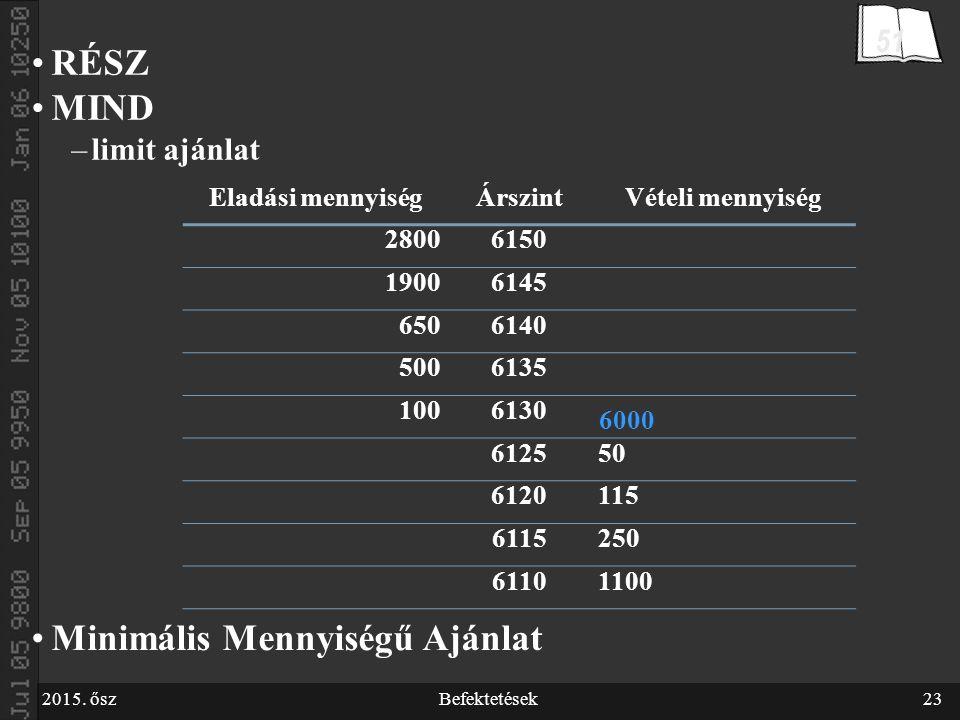 2015. őszBefektetések23 RÉSZ MIND –limit ajánlat Eladási mennyiségÁrszintVételi mennyiség 28006150 19006145 6506140 5006135 1006130 612550 6120115 611