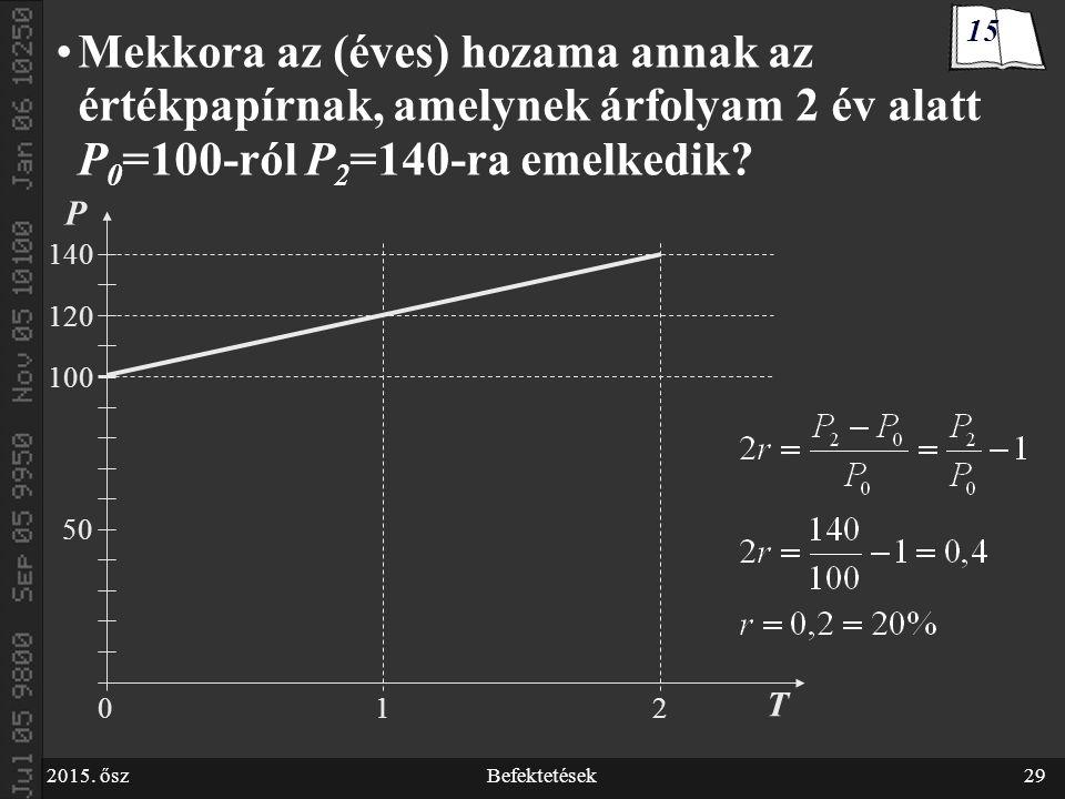 2015. őszBefektetések29 Mekkora az (éves) hozama annak az értékpapírnak, amelynek árfolyam 2 év alatt P 0 =100-ról P 2 =140-ra emelkedik? 120 100 50 P