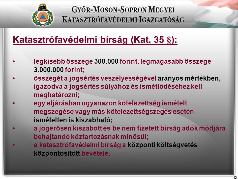 -12- Katasztrófavédelmi bírság (Kat.
