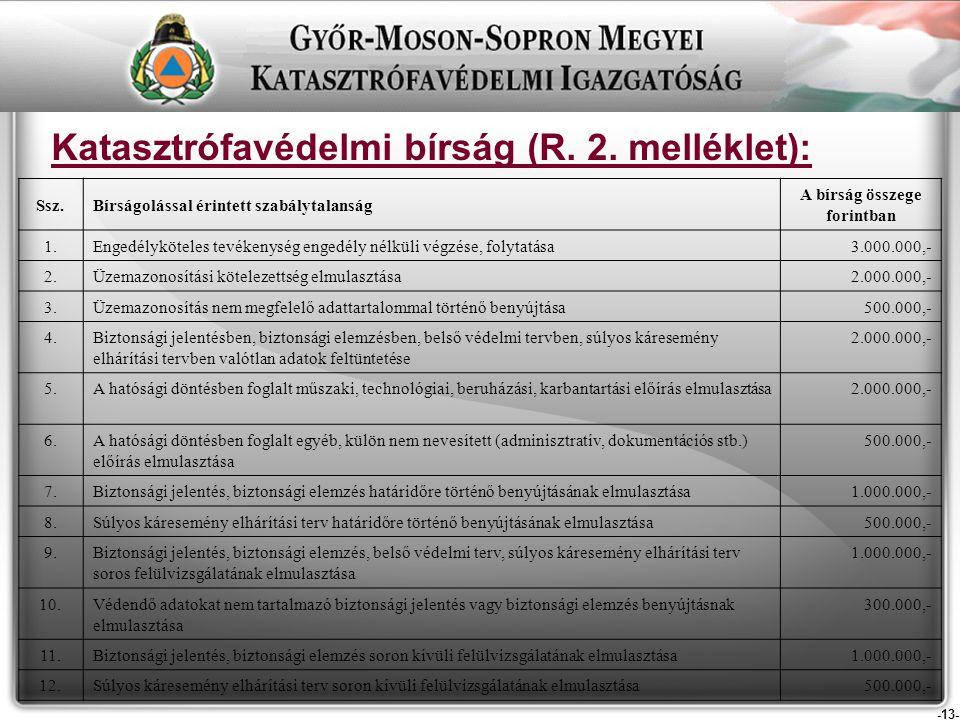 -13- Katasztrófavédelmi bírság (R. 2.