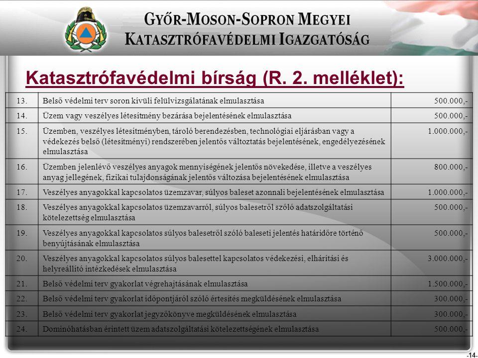 -14- Katasztrófavédelmi bírság (R. 2.