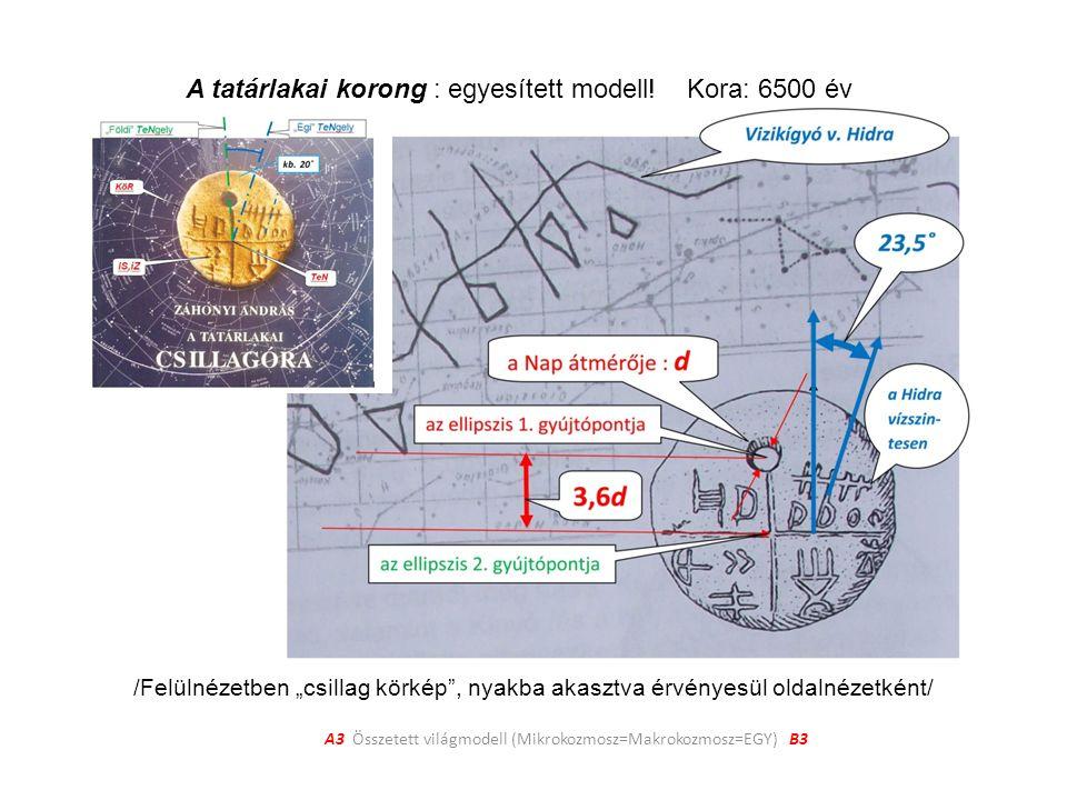 """A3 Összetett világmodell (Mikrokozmosz=Makrokozmosz=EGY) B3 A tatárlakai korong : egyesített modell! Kora: 6500 év /Felülnézetben """"csillag körkép"""", ny"""