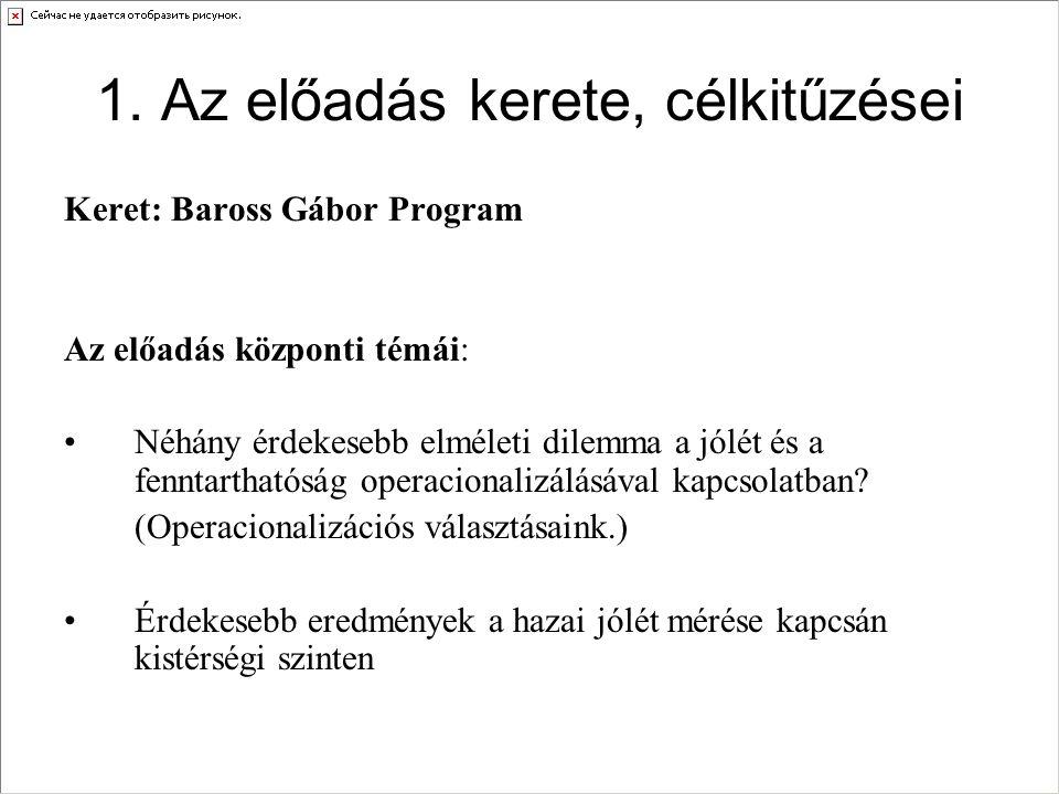 Keret: Baross Gábor Program Az előadás központi témái: Néhány érdekesebb elméleti dilemma a jólét és a fenntarthatóság operacionalizálásával kapcsolatban.