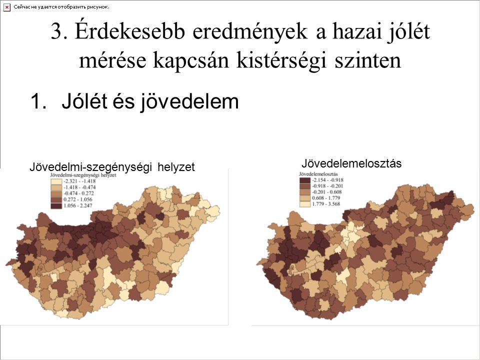 1.Jólét és jövedelem Jövedelmi-szegénységi helyzet Jövedelemelosztás