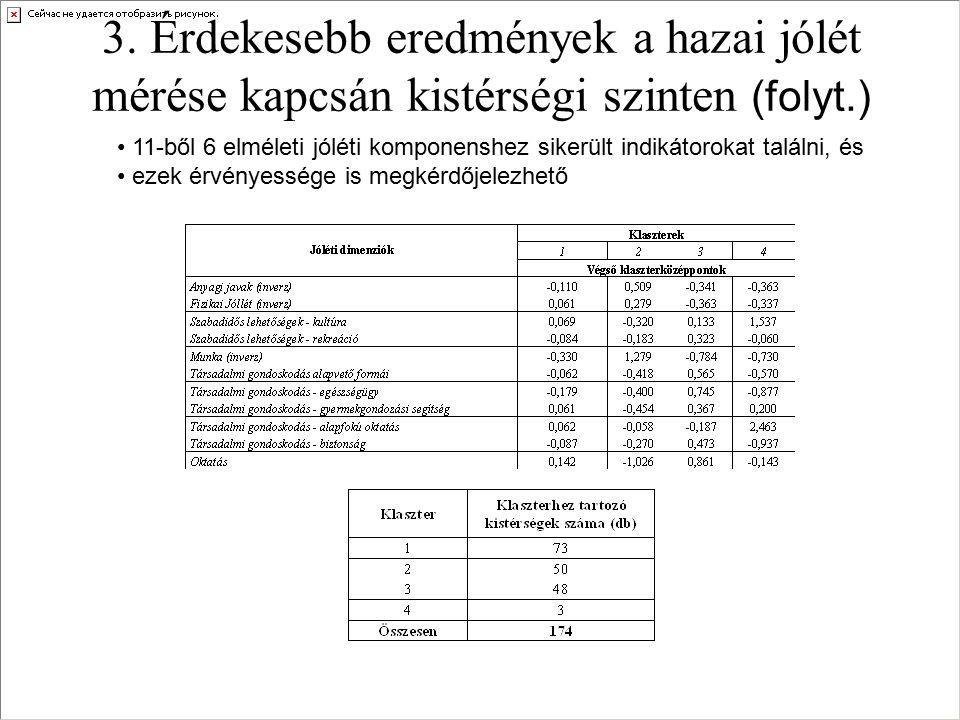 3. Érdekesebb eredmények a hazai jólét mérése kapcsán kistérségi szinten (folyt.) 11-ből 6 elméleti jóléti komponenshez sikerült indikátorokat találni