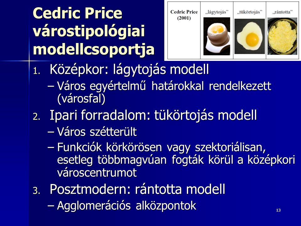 13 Cedric Price várostipológiai modellcsoportja 1.