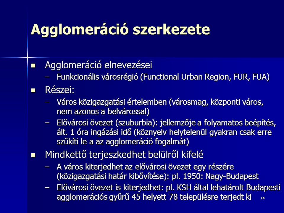 14 Agglomeráció szerkezete Agglomeráció elnevezései Agglomeráció elnevezései –Funkcionális városrégió (Functional Urban Region, FUR, FUA) Részei: Részei: –Város közigazgatási értelemben (városmag, központi város, nem azonos a belvárossal) –Elővárosi övezet (szuburbia): jellemzője a folyamatos beépítés, ált.