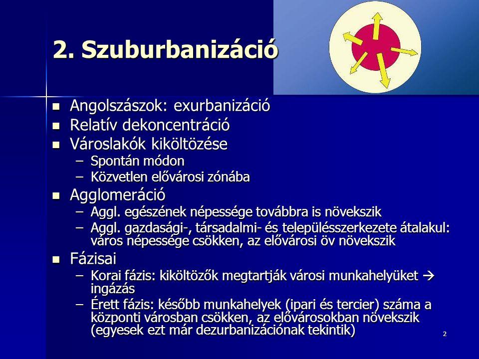 2 2. Szuburbanizáció Angolszászok: exurbanizáció Angolszászok: exurbanizáció Relatív dekoncentráció Relatív dekoncentráció Városlakók kiköltözése Váro