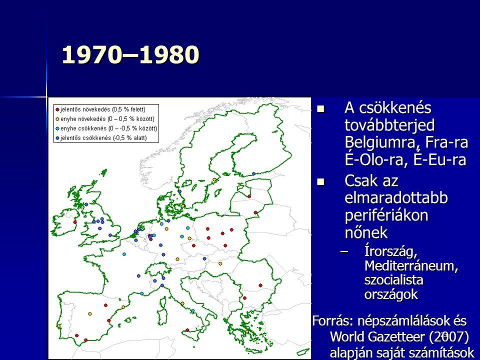 25 1970–1980 A csökkenés továbbterjed Belgiumra, Fra-ra É-Olo-ra, É-Eu-ra A csökkenés továbbterjed Belgiumra, Fra-ra É-Olo-ra, É-Eu-ra Csak az elmaradottabb perifériákon nőnek Csak az elmaradottabb perifériákon nőnek –Írország, Mediterráneum, szocialista országok Forrás: népszámlálások és World Gazetteer (2007) alapján saját számítások