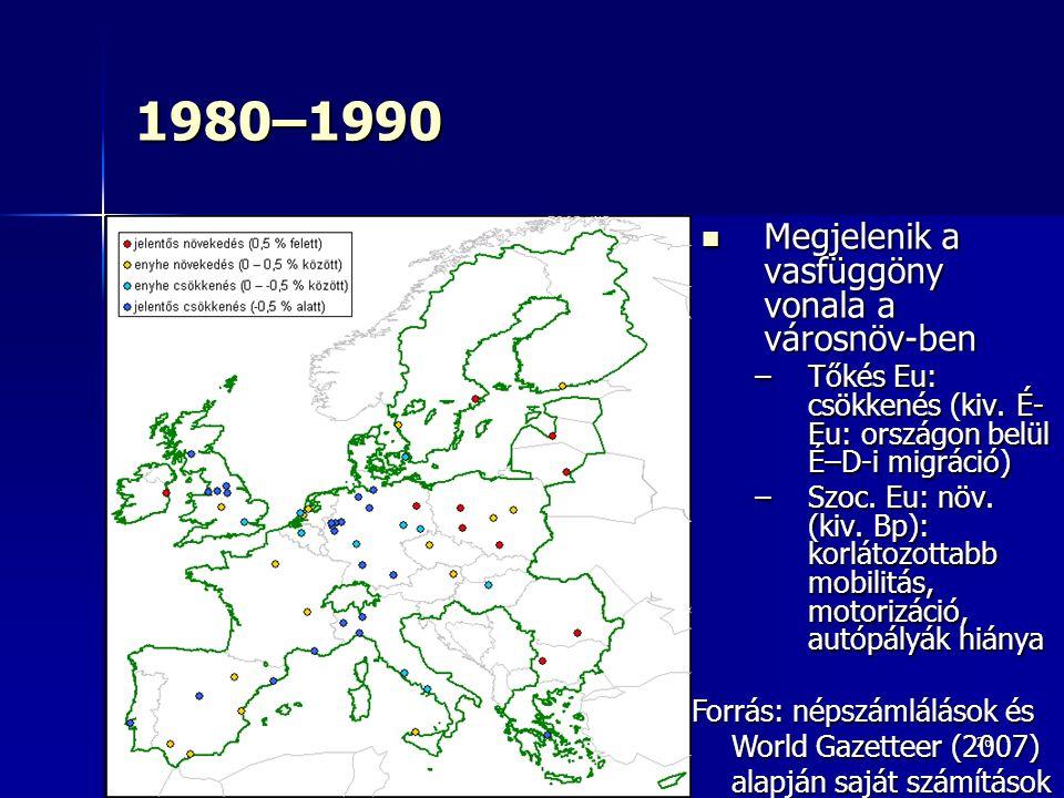 26 1980–1990 Megjelenik a vasfüggöny vonala a városnöv-ben Megjelenik a vasfüggöny vonala a városnöv-ben –Tőkés Eu: csökkenés (kiv.