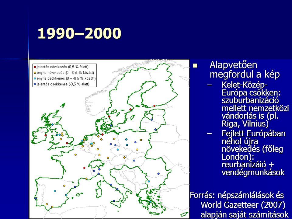 27 1990–2000 Alapvetően megfordul a kép Alapvetően megfordul a kép –Kelet-Közép- Európa csökken: szuburbanizáció mellett nemzetközi vándorlás is (pl.