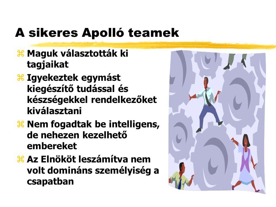 A sikeres Apolló teamek zMaguk választották ki tagjaikat zIgyekeztek egymást kiegészítő tudással és készségekkel rendelkezőket kiválasztani zNem fogadtak be intelligens, de nehezen kezelhető embereket zAz Elnököt leszámítva nem volt domináns személyiség a csapatban