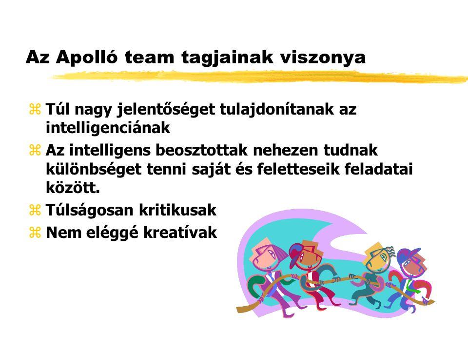 Az Apolló team tagjainak viszonya zTúl nagy jelentőséget tulajdonítanak az intelligenciának zAz intelligens beosztottak nehezen tudnak különbséget ten