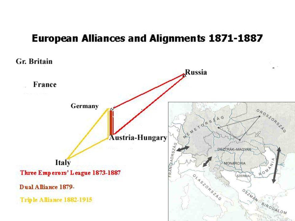 A hármas szövetség kialakulása  1877-78.orosz-török háború  San-Stefanói béke  Oroszo.