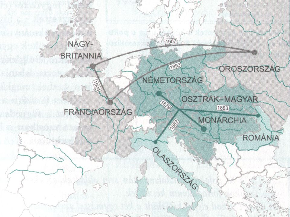 A francia-orosz egyezmény (katonai szövetség) működési elve Fear of Austro-Hungarian (and behind Austria-Hungary, Germany) ambitions in south-east Europe explains why Russia joined France in a military alliance in 1892.